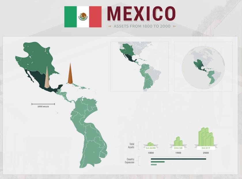 NA_mexico1