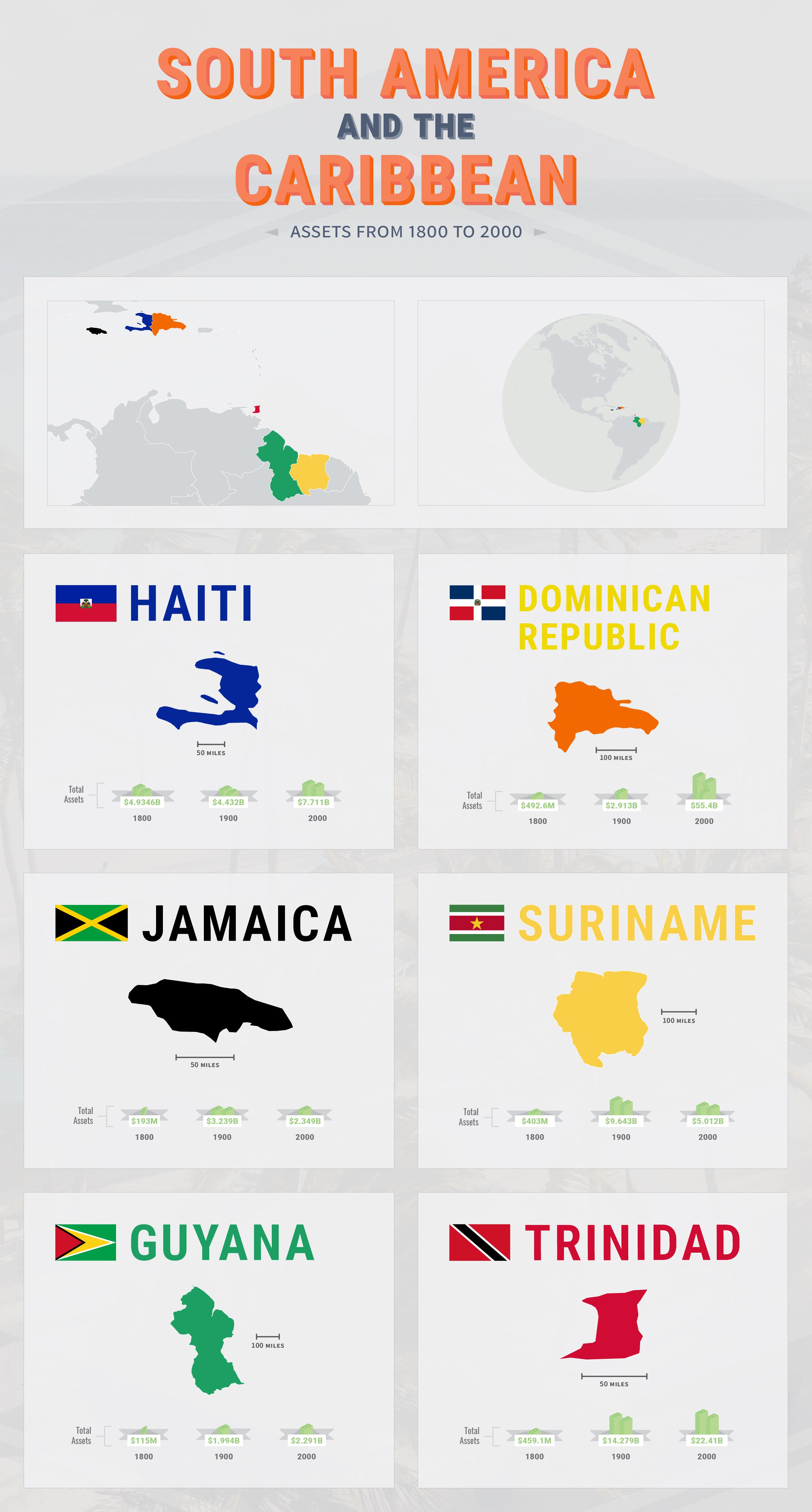 SA_Caribbean